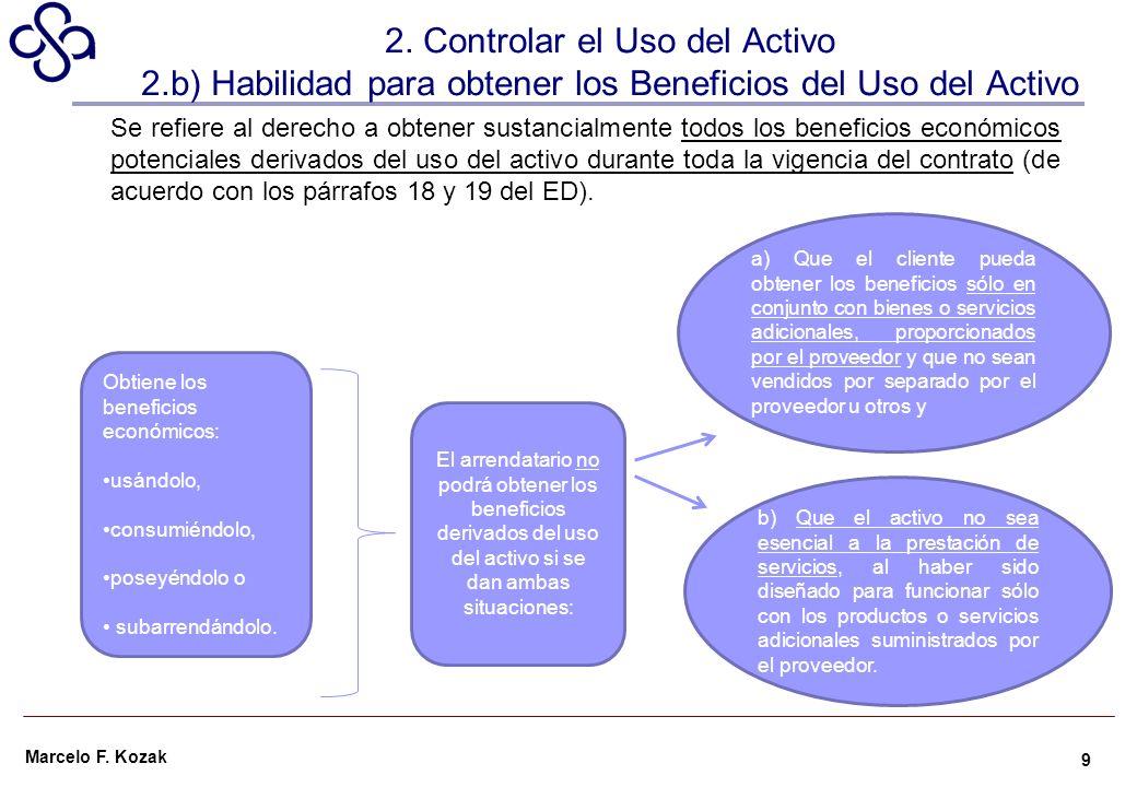2. Controlar el Uso del Activo 2