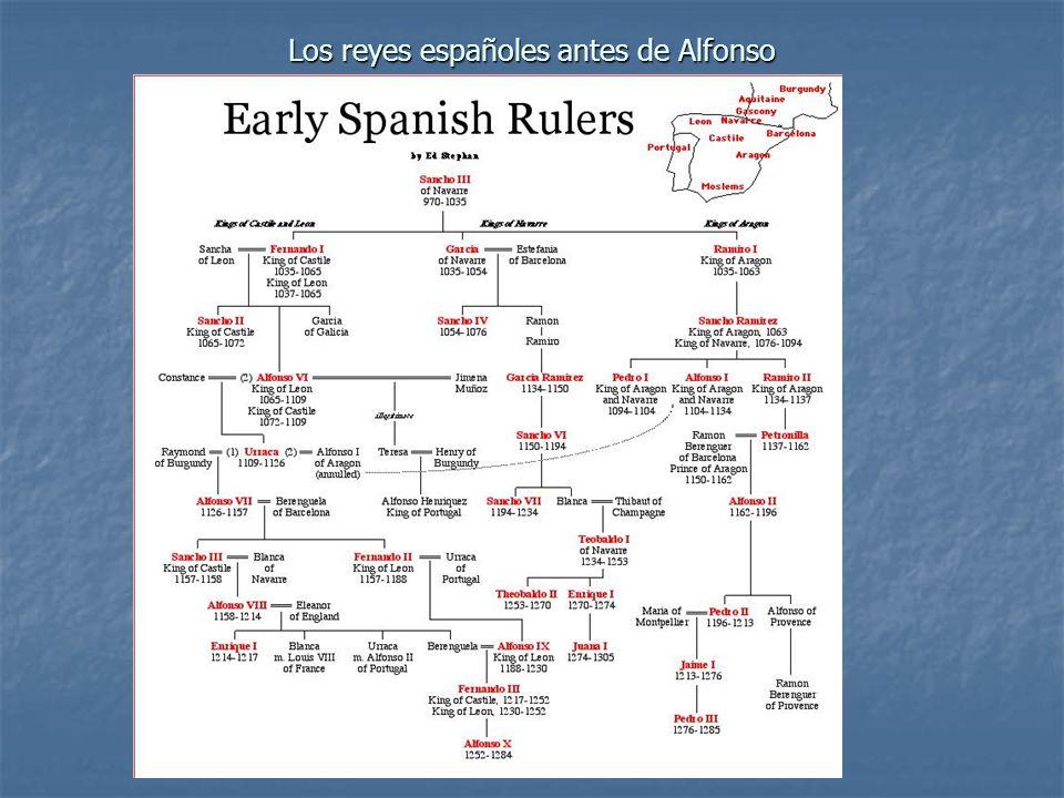 Los reyes españoles antes de Alfonso