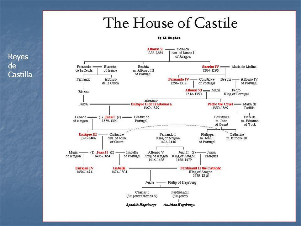 Reyes de Castilla