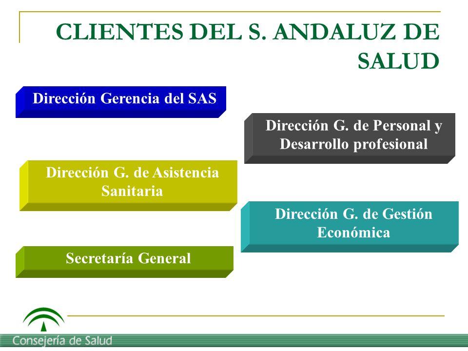CLIENTES DEL S. ANDALUZ DE SALUD