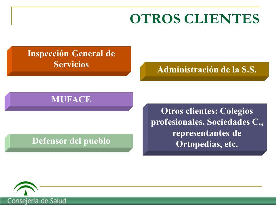 Administración de la S.S.