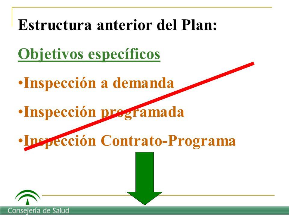 Estructura anterior del Plan: