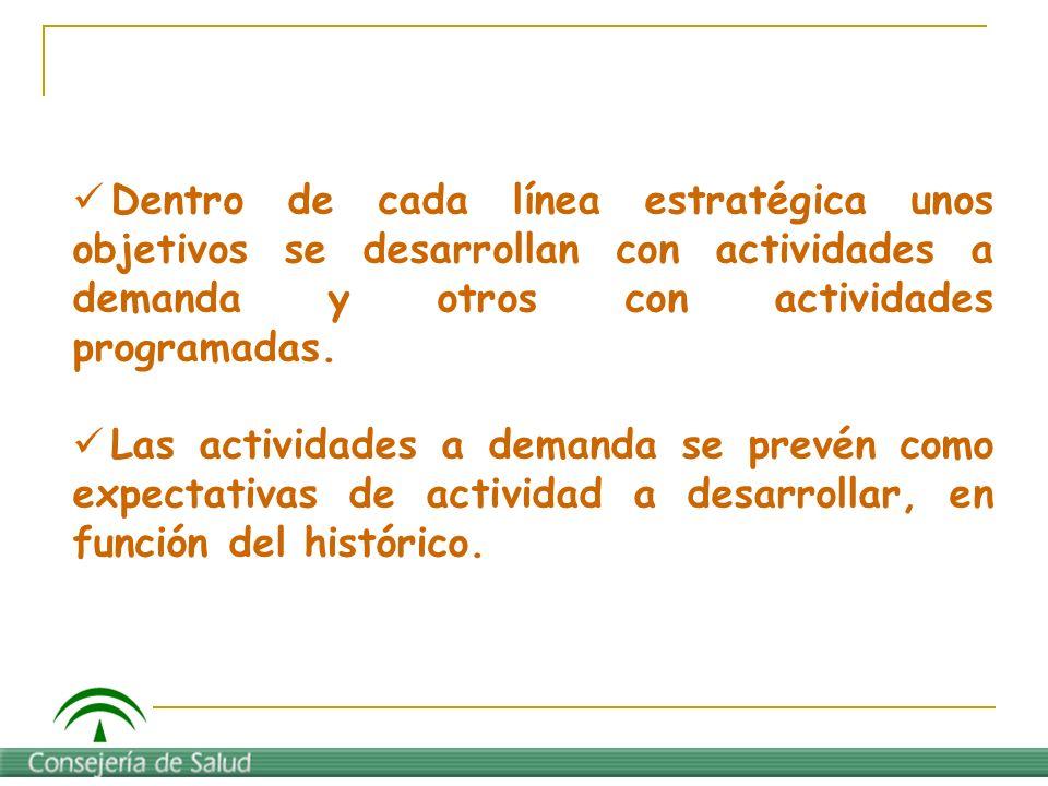 Dentro de cada línea estratégica unos objetivos se desarrollan con actividades a demanda y otros con actividades programadas.