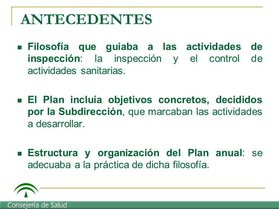 ANTECEDENTES Filosofía que guiaba a las actividades de inspección: la inspección y el control de actividades sanitarias.