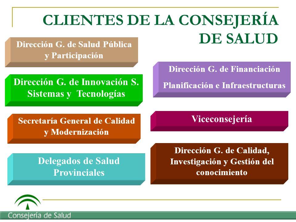 CLIENTES DE LA CONSEJERÍA DE SALUD