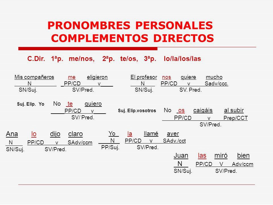 PRONOMBRES PERSONALES COMPLEMENTOS DIRECTOS