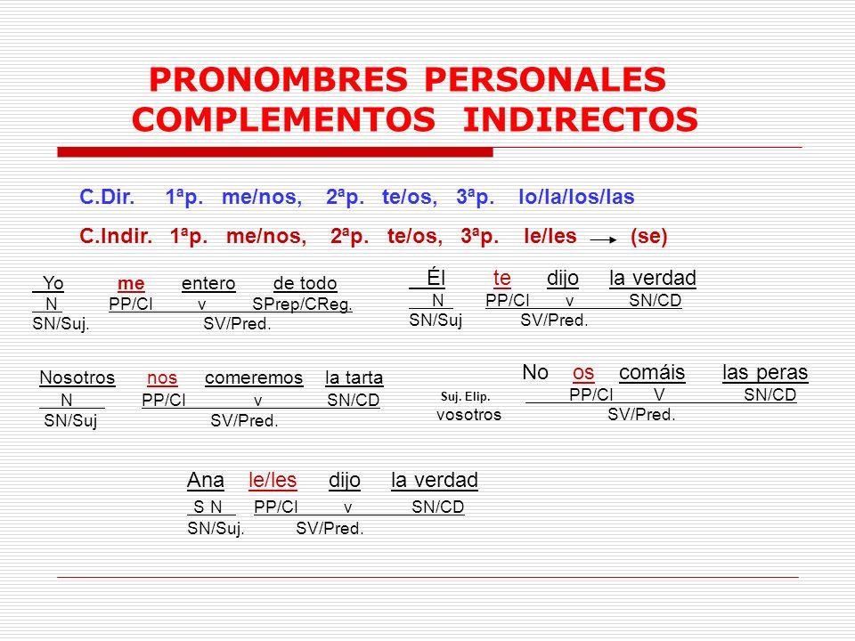 PRONOMBRES PERSONALES COMPLEMENTOS INDIRECTOS