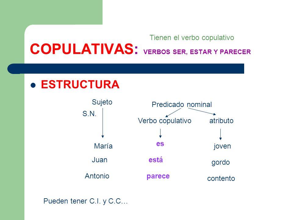 COPULATIVAS: VERBOS SER, ESTAR Y PARECER