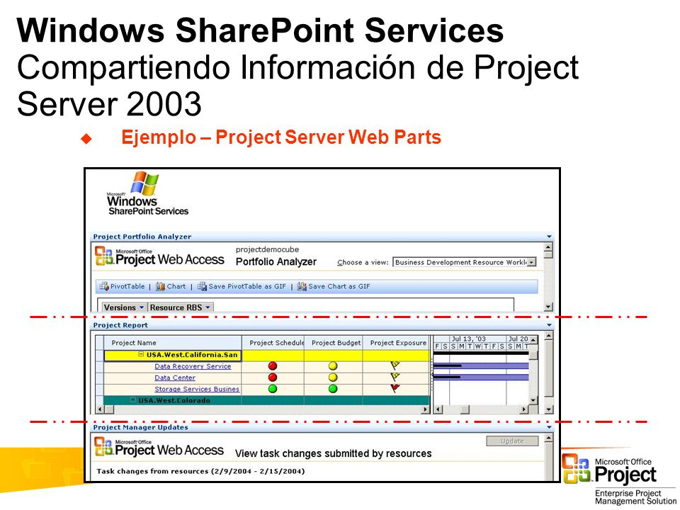 3/23/2017 12:38 PM Windows SharePoint Services Compartiendo Información de Project Server 2003. Ejemplo – Project Server Web Parts.
