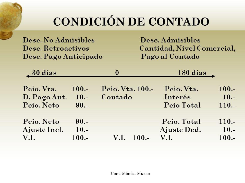 CONDICIÓN DE CONTADO Desc. No Admisibles Desc. Admisibles. Desc. Retroactivos Cantidad, Nivel Comercial,