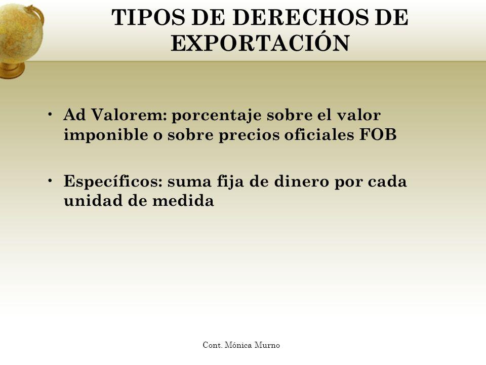 TIPOS DE DERECHOS DE EXPORTACIÓN