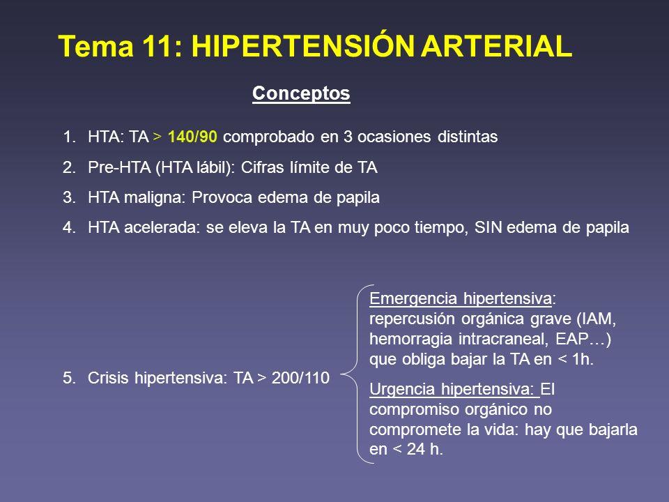 Tema 11: HIPERTENSIÓN ARTERIAL