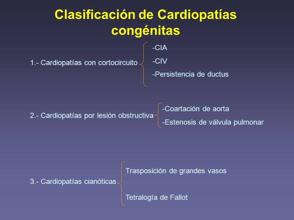 Clasificación de Cardiopatías congénitas