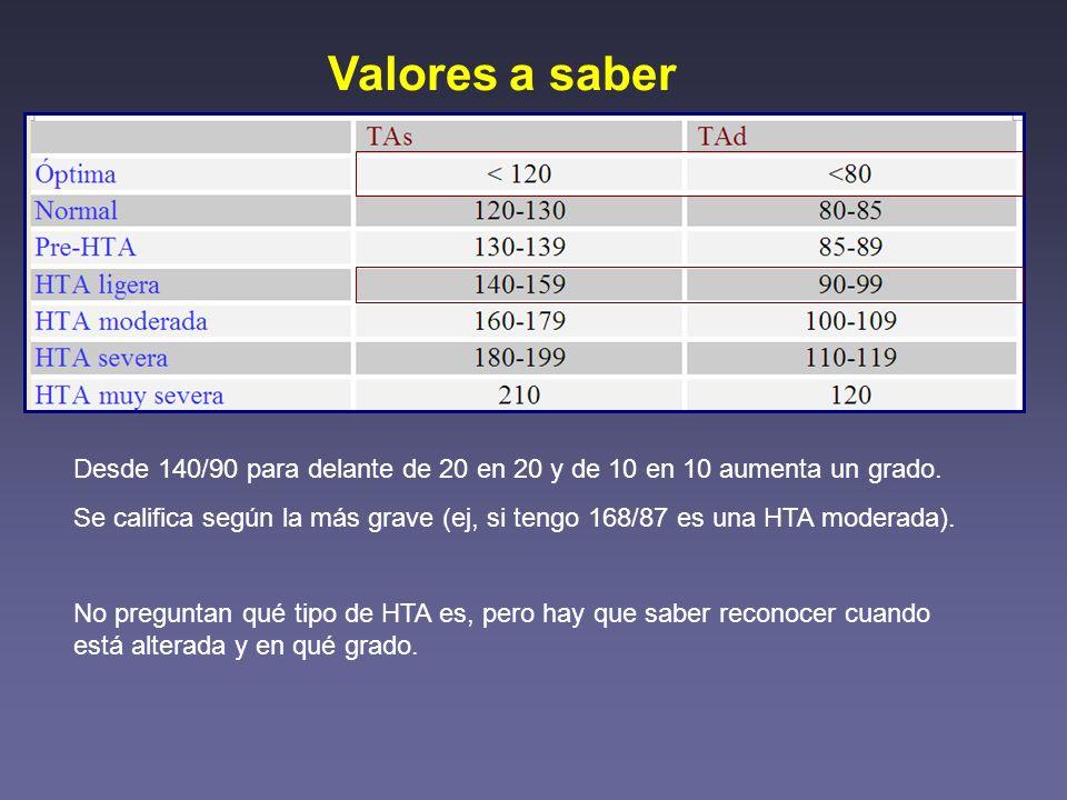 Valores a saber Desde 140/90 para delante de 20 en 20 y de 10 en 10 aumenta un grado.