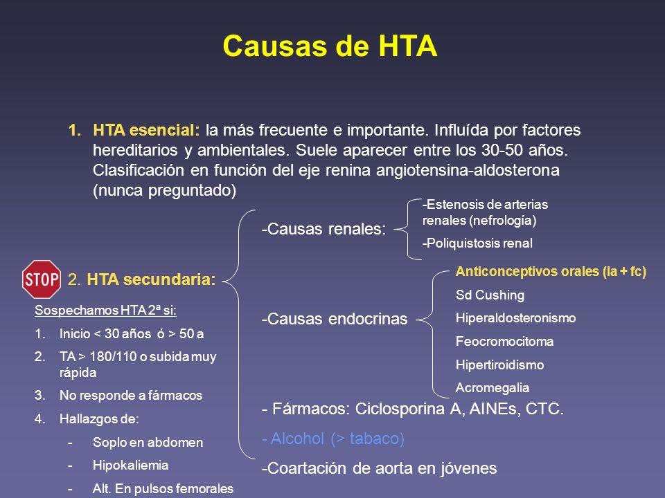Causas de HTA