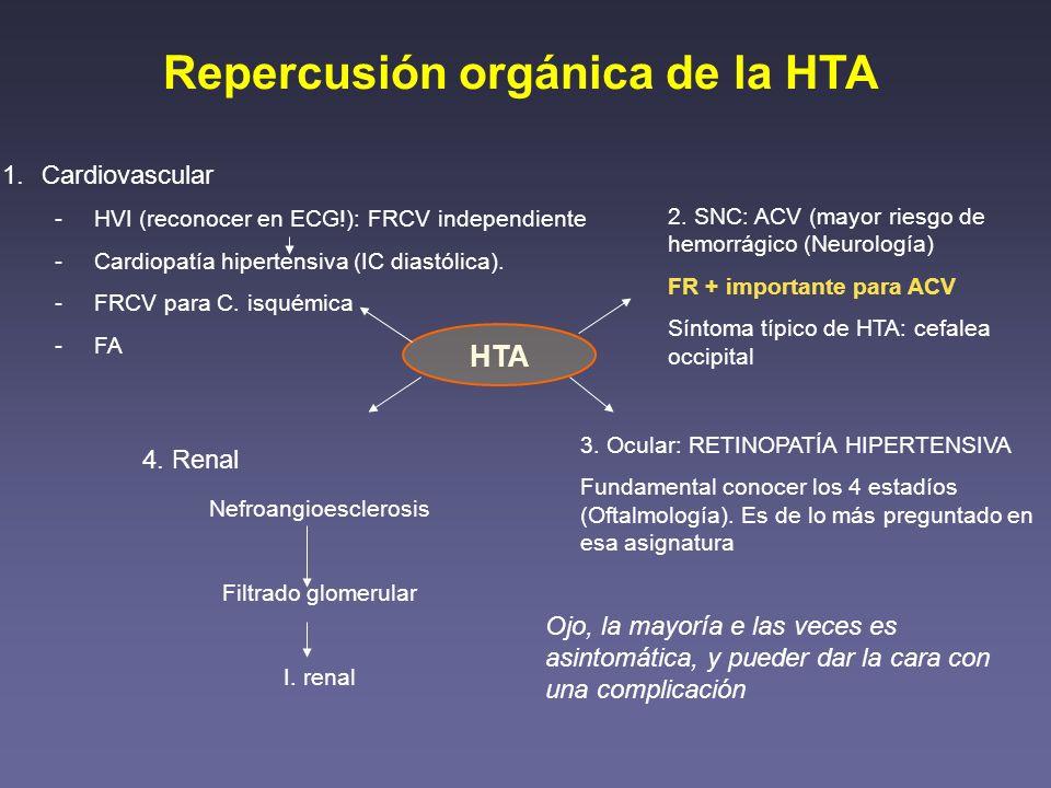 Repercusión orgánica de la HTA