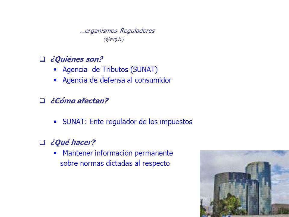 Agencia de Tributos (SUNAT) Agencia de defensa al consumidor