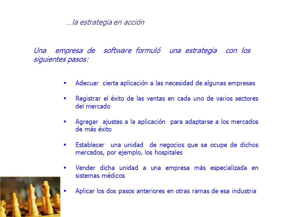 Una empresa de software formuló una estrategia con los siguientes pasos: