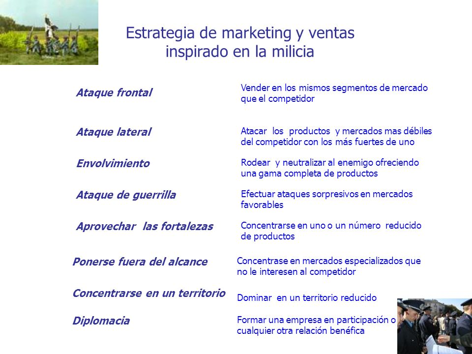 Estrategia de marketing y ventas inspirado en la milicia