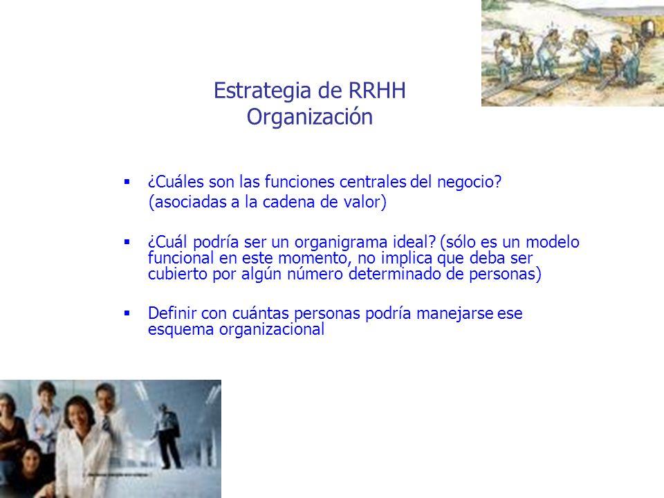 Estrategia de RRHH Organización