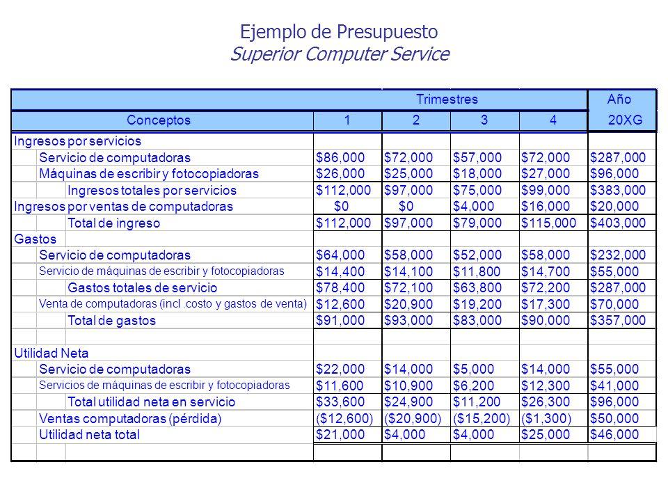 Ejemplo de Presupuesto Superior Computer Service