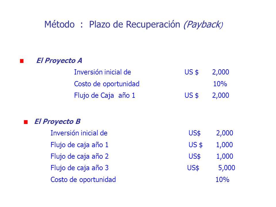 Método : Plazo de Recuperación (Payback)
