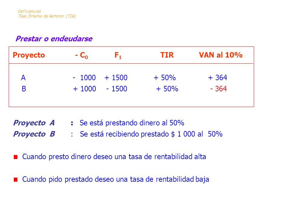 Proyecto - C0 F1 TIR VAN al 10% A - 1000 + 1500 + 50% + 364