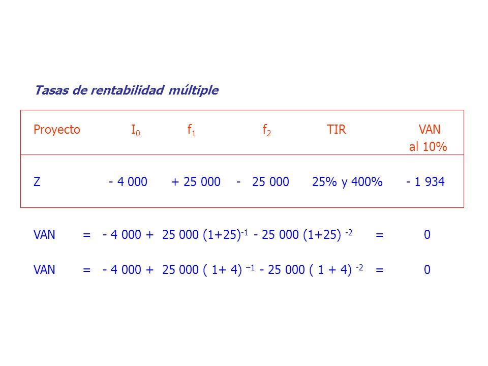 Proyecto I0 f1 f2 TIR VAN al 10% Z - 4 000 + 25 000 - 25 000 25% y 400% - 1 934.