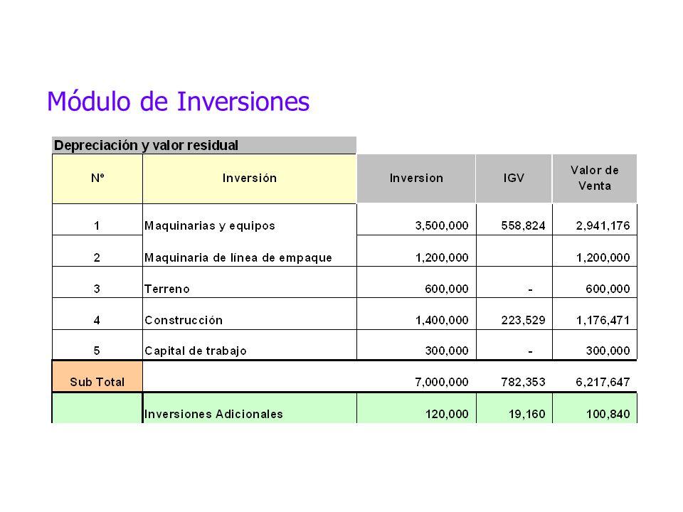 Módulo de Inversiones