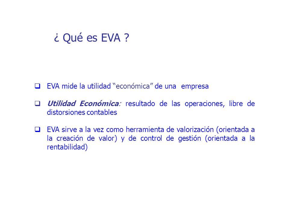 ¿ Qué es EVA EVA mide la utilidad económica de una empresa