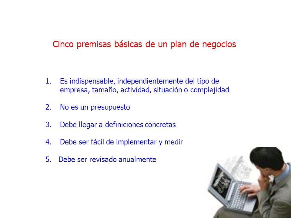 Cinco premisas básicas de un plan de negocios