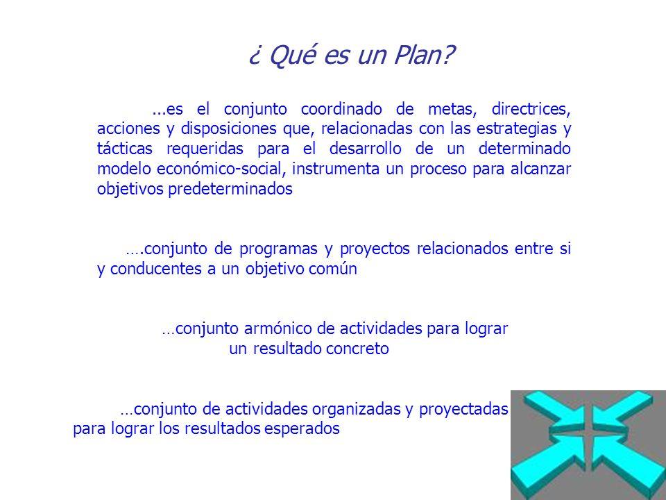 ¿ Qué es un Plan