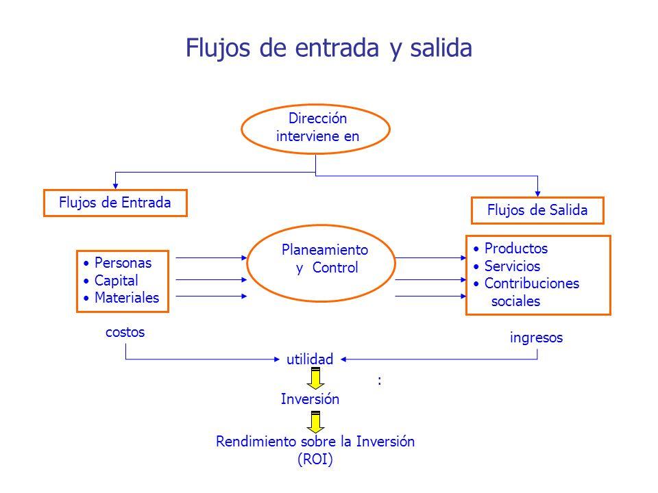 Flujos de entrada y salida
