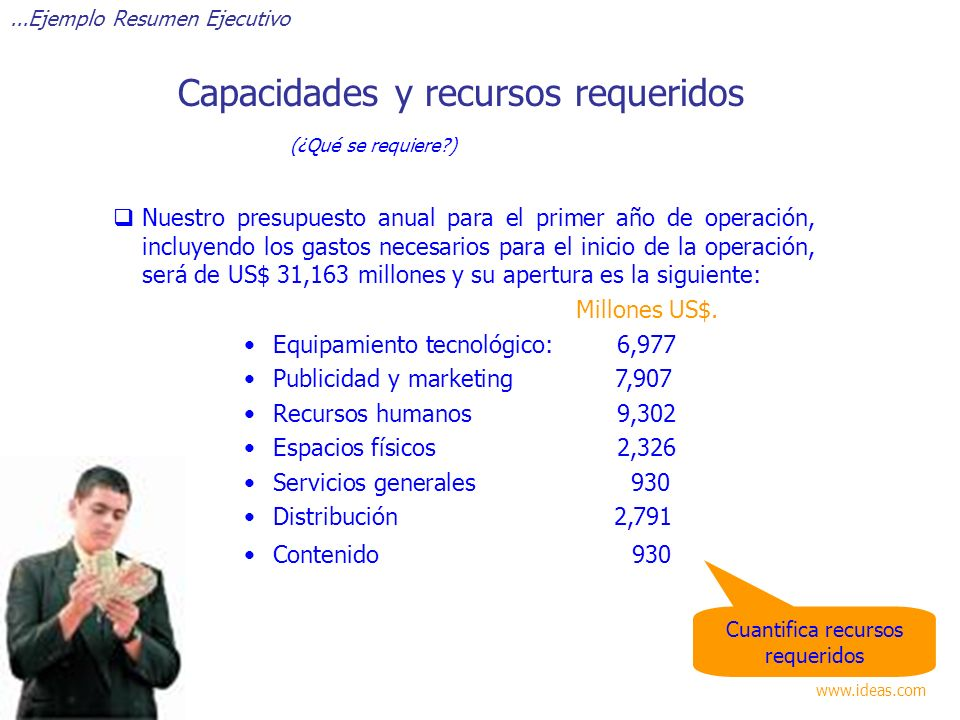 Cuantifica recursos requeridos