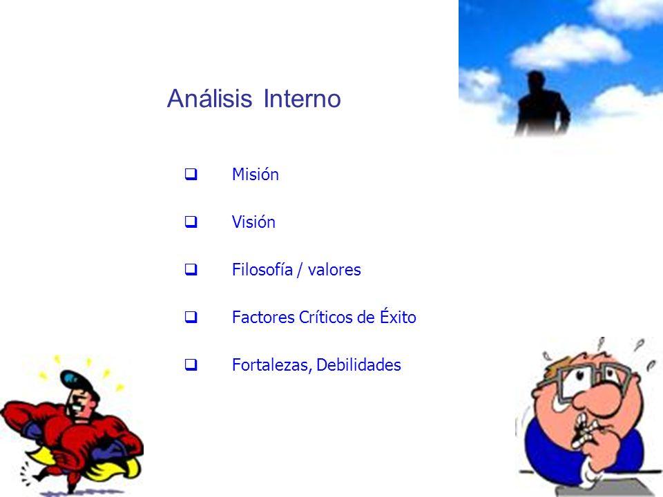 Análisis Interno Misión Visión Filosofía / valores