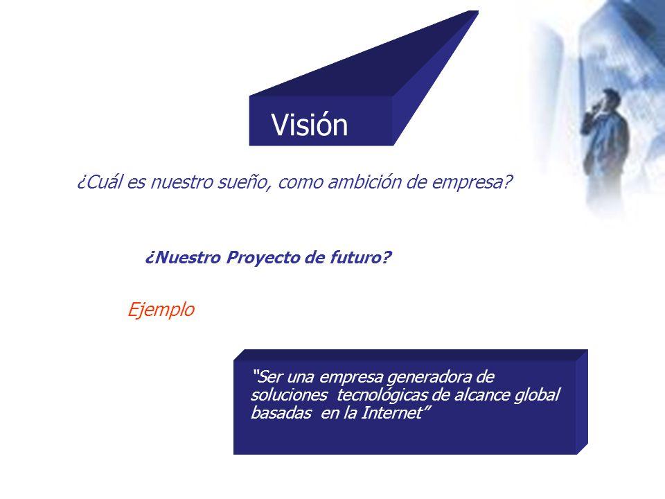 Visión ¿Cuál es nuestro sueño, como ambición de empresa Ejemplo