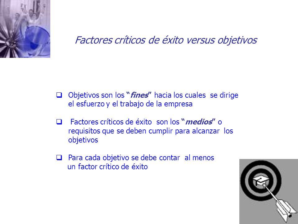Factores críticos de éxito versus objetivos