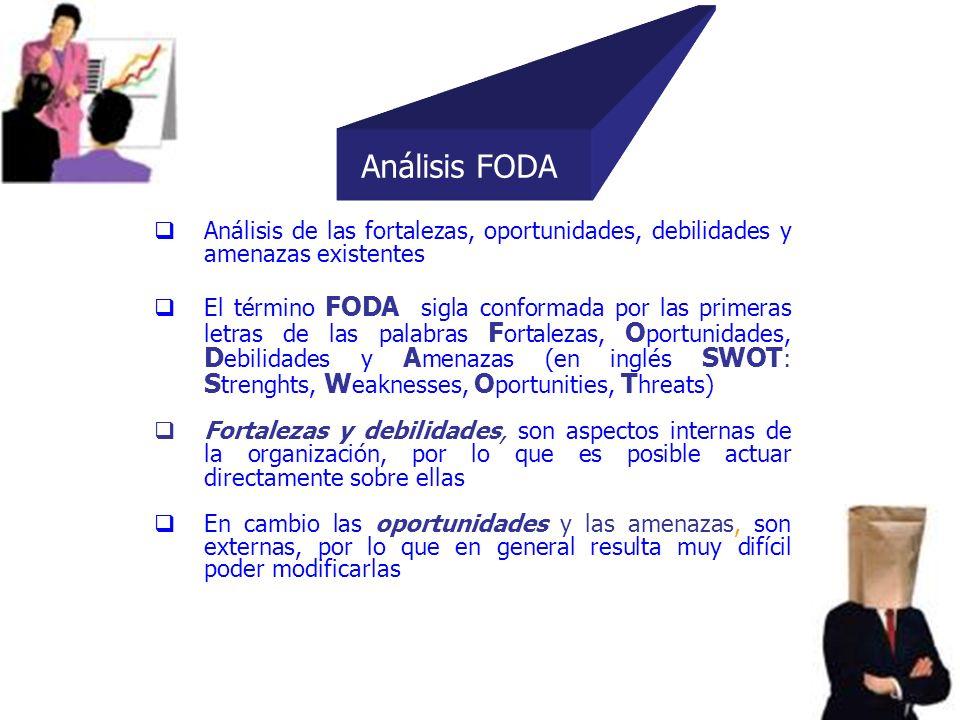 Análisis FODA Análisis de las fortalezas, oportunidades, debilidades y amenazas existentes.