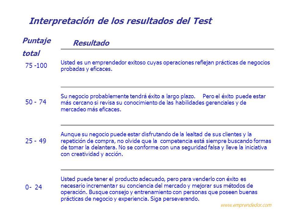 Interpretación de los resultados del Test