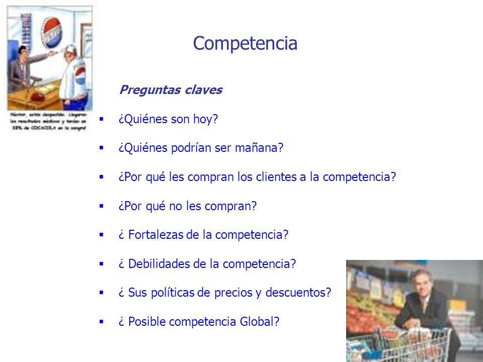 Competencia Preguntas claves ¿Quiénes son hoy