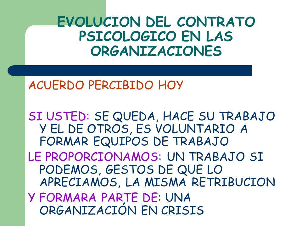 EVOLUCION DEL CONTRATO PSICOLOGICO EN LAS ORGANIZACIONES