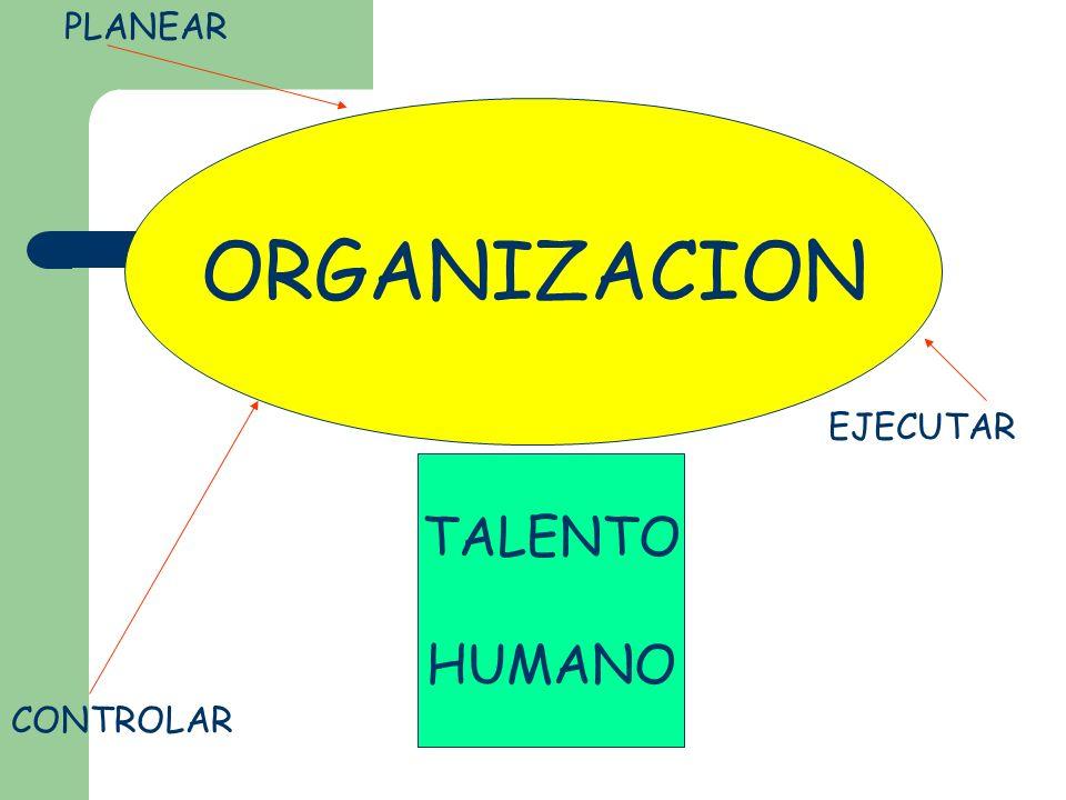 PLANEAR ORGANIZACION EJECUTAR TALENTO HUMANO CONTROLAR