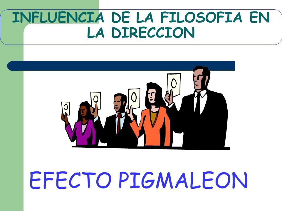 INFLUENCIA DE LA FILOSOFIA EN LA DIRECCION