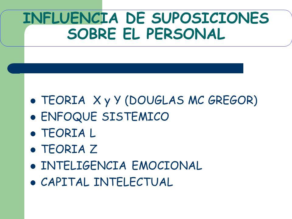 INFLUENCIA DE SUPOSICIONES SOBRE EL PERSONAL