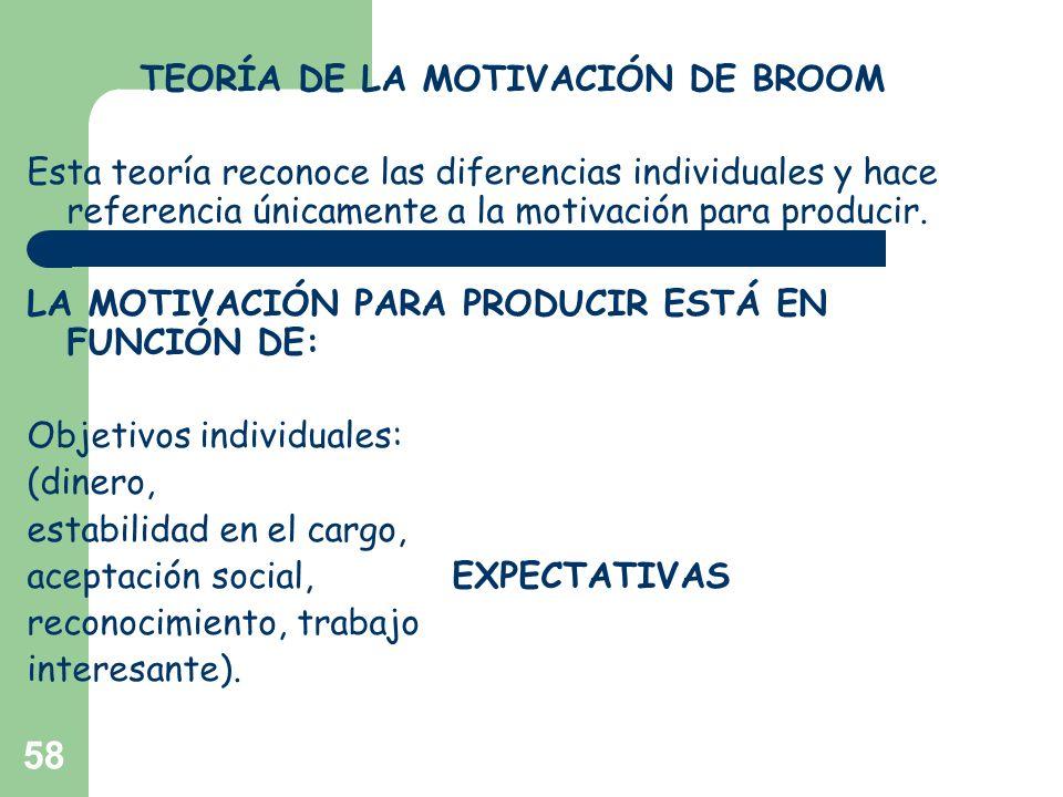 TEORÍA DE LA MOTIVACIÓN DE BROOM
