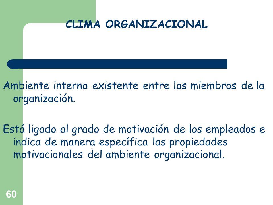 CLIMA ORGANIZACIONAL Ambiente interno existente entre los miembros de la organización.