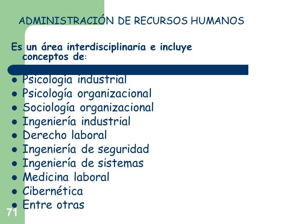 Psicología industrial Psicología organizacional