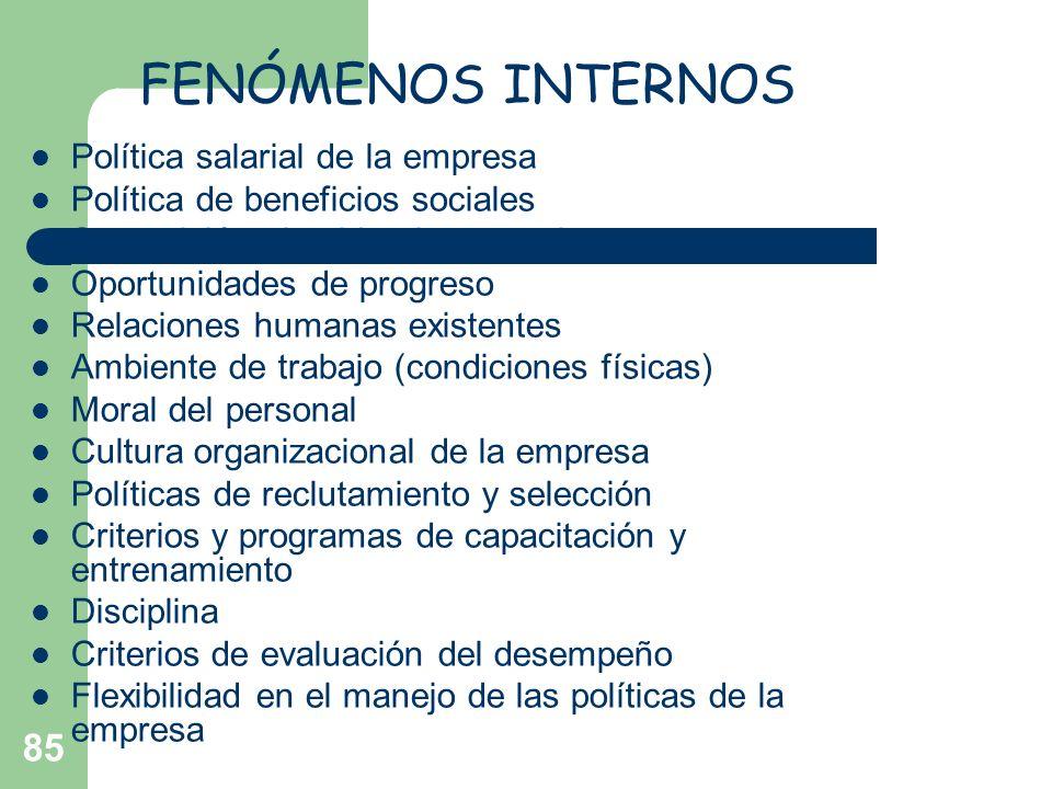 FENÓMENOS INTERNOS Política salarial de la empresa