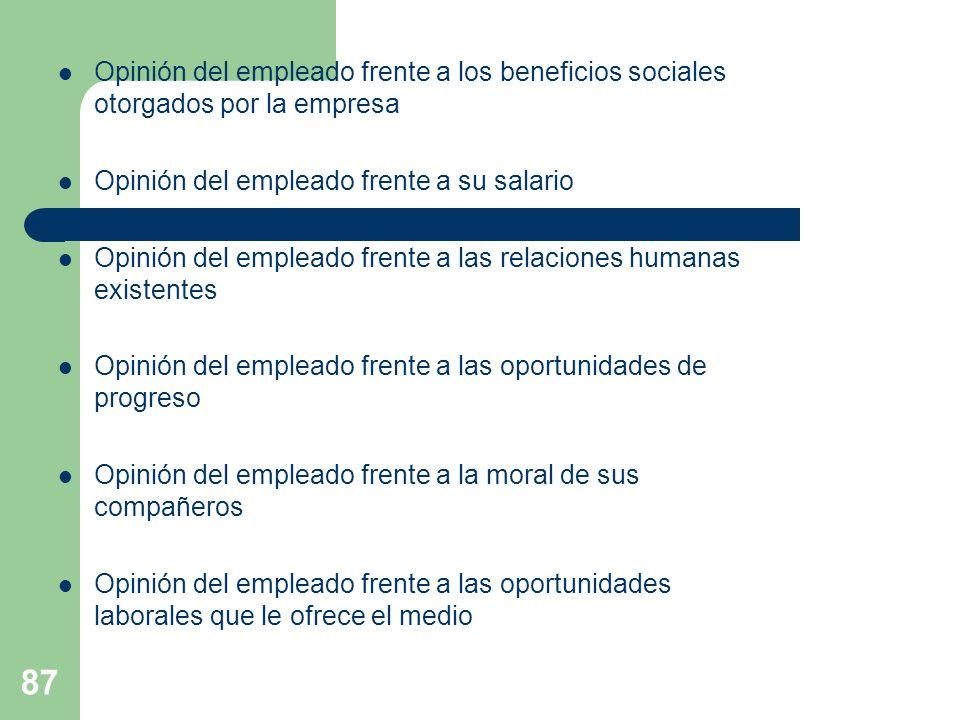 Opinión del empleado frente a los beneficios sociales otorgados por la empresa