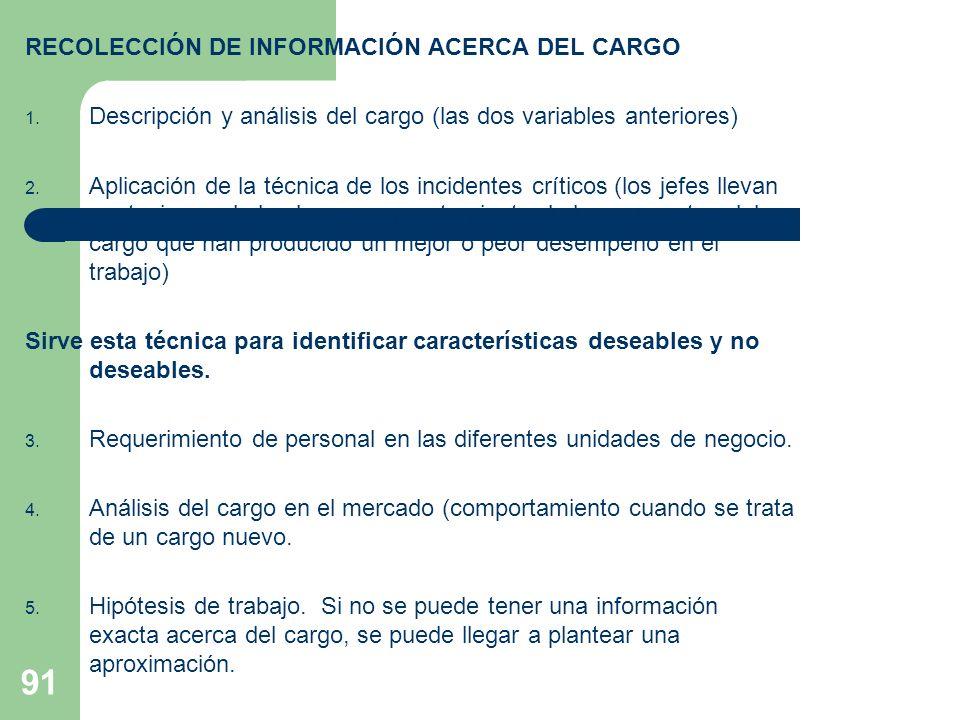 RECOLECCIÓN DE INFORMACIÓN ACERCA DEL CARGO